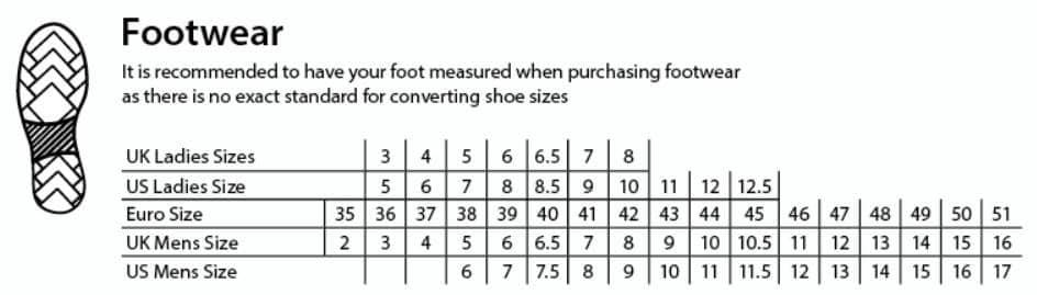 gavmanak boot chart